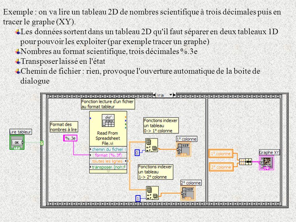 Exemple : on va lire un tableau 2D de nombres scientifique à trois décimales puis en tracer le graphe (XY).