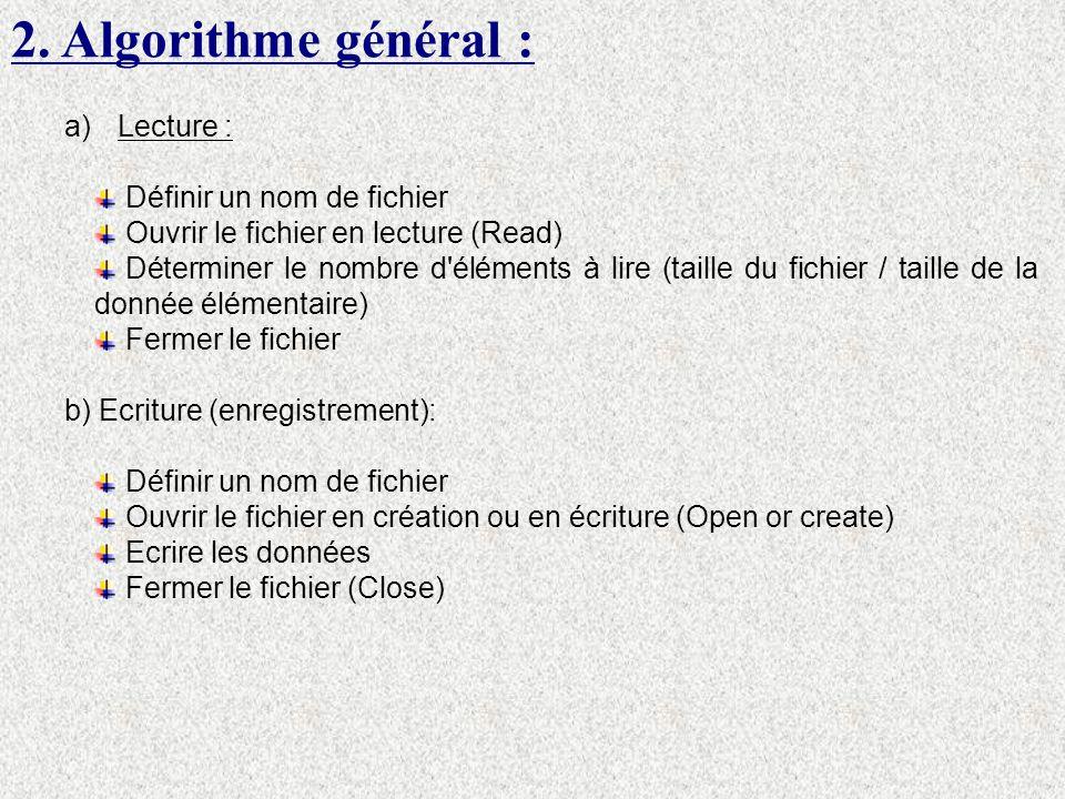2. Algorithme général : Lecture : Définir un nom de fichier