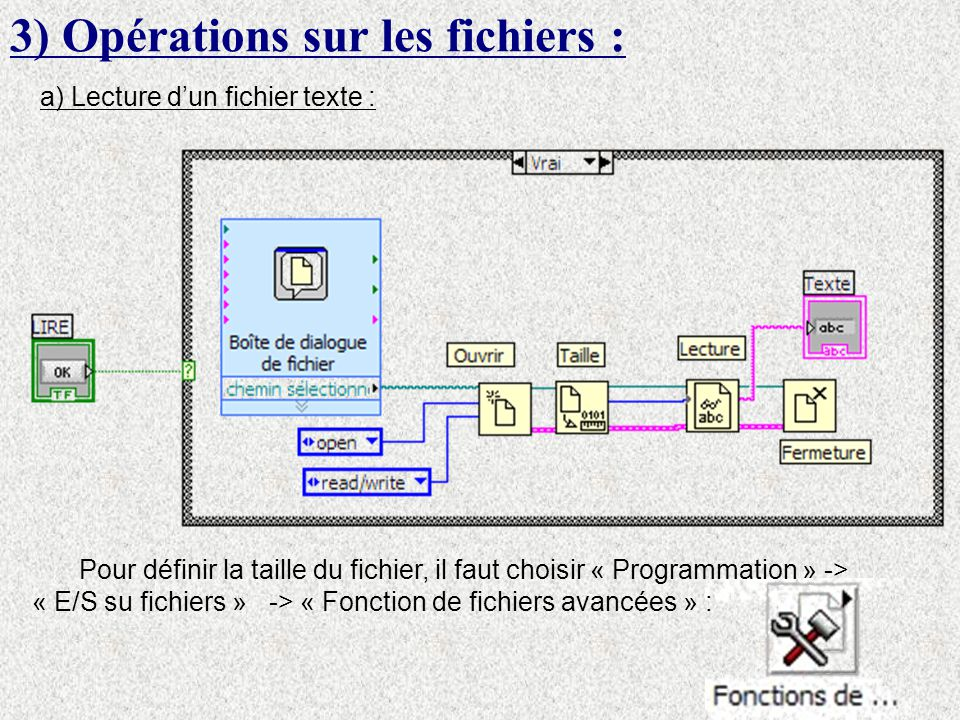 3) Opérations sur les fichiers :