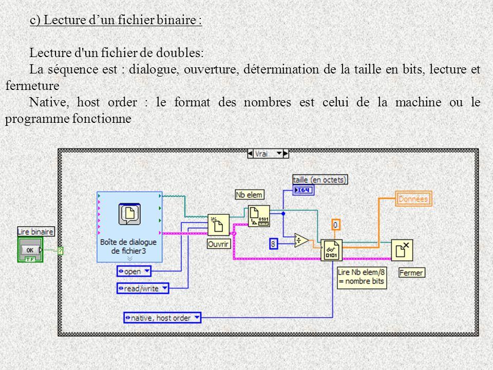 c) Lecture d'un fichier binaire :