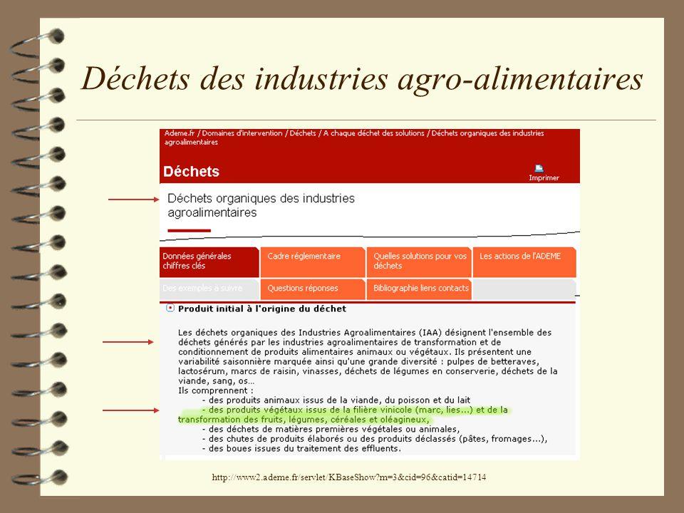 Déchets des industries agro-alimentaires
