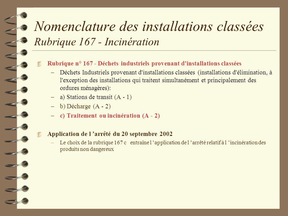 Nomenclature des installations classées Rubrique 167 - Incinération