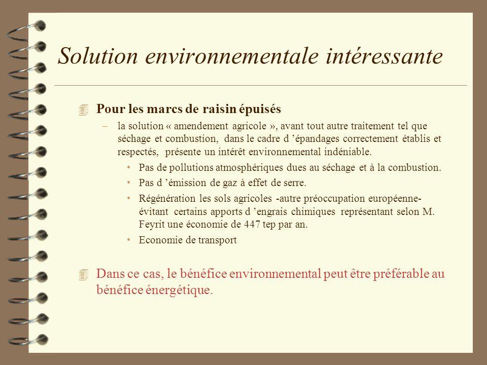 Solution environnementale intéressante