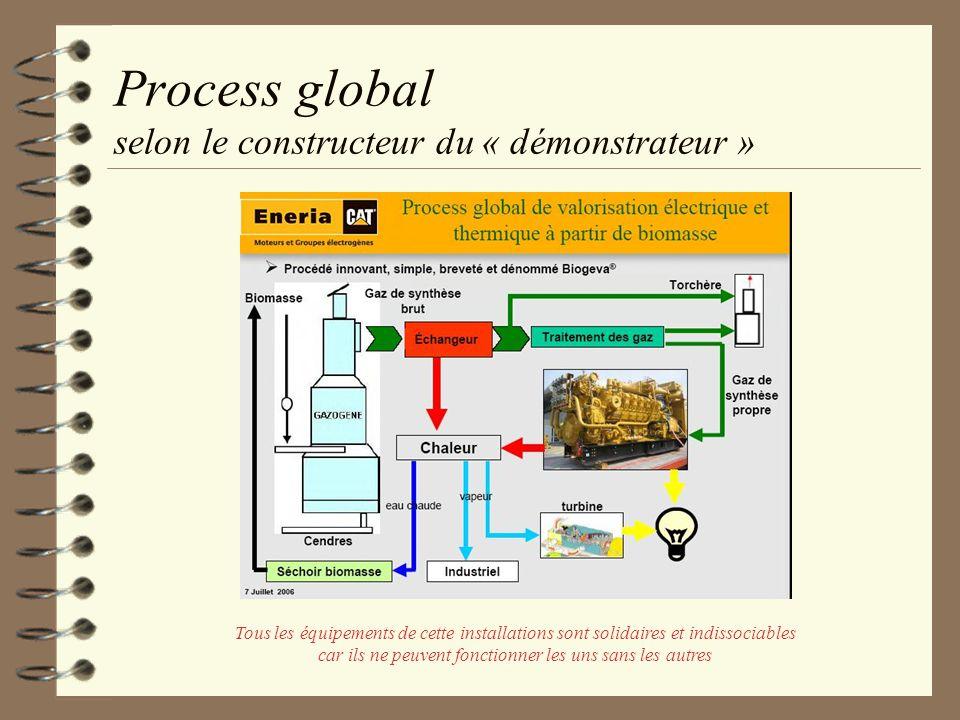 Process global selon le constructeur du « démonstrateur »