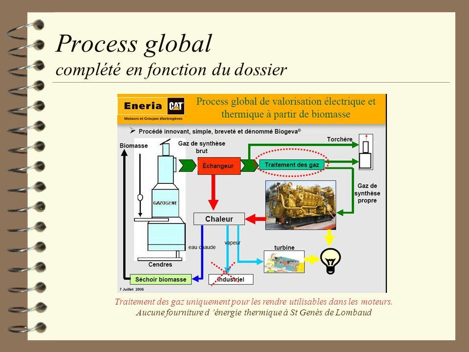 Process global complété en fonction du dossier