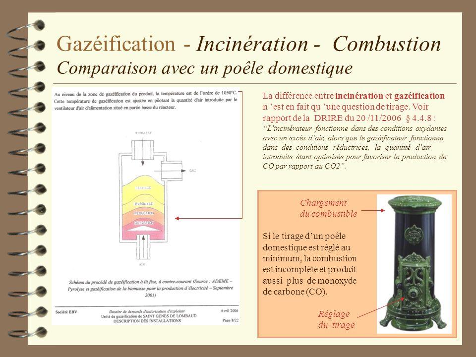 Gazéification - Incinération - Combustion Comparaison avec un poêle domestique