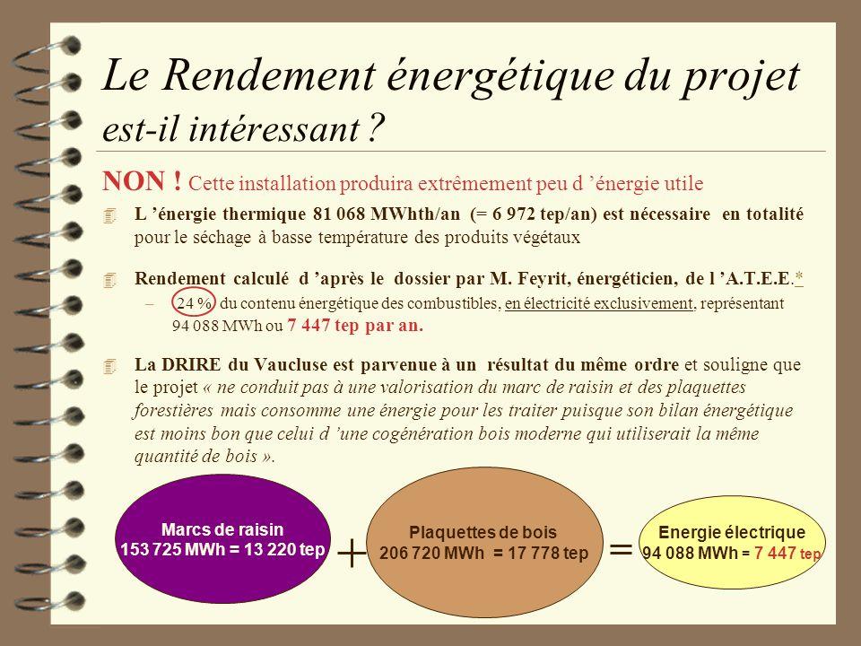 Le Rendement énergétique du projet est-il intéressant