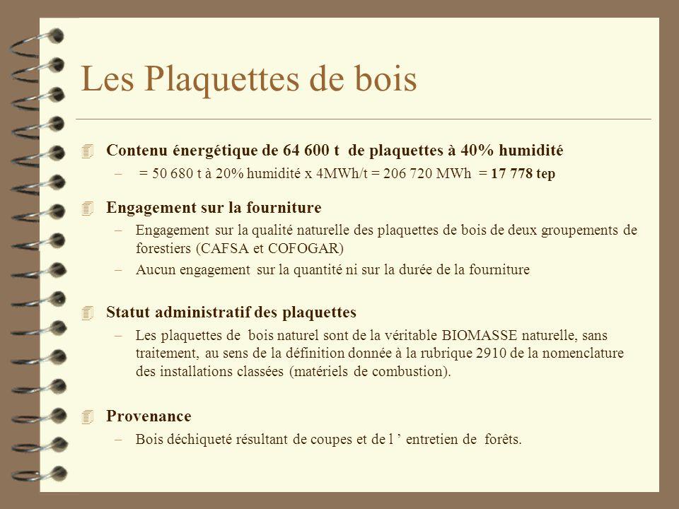 Les Plaquettes de bois Contenu énergétique de 64 600 t de plaquettes à 40% humidité. = 50 680 t à 20% humidité x 4MWh/t = 206 720 MWh = 17 778 tep.