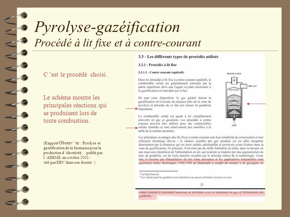 Pyrolyse-gazéification Procédé à lit fixe et à contre-courant