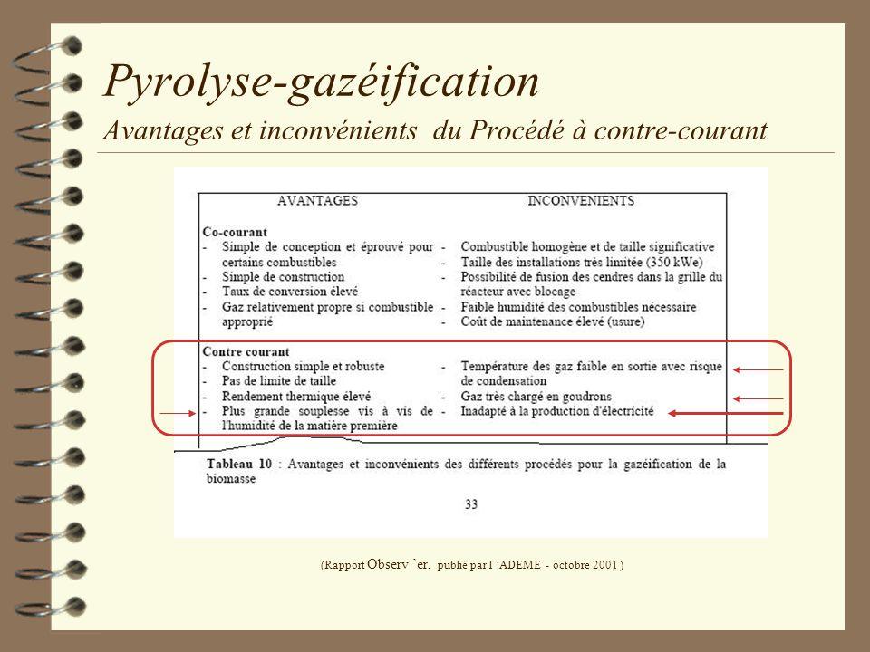 Pyrolyse-gazéification Avantages et inconvénients du Procédé à contre-courant
