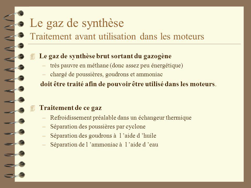 Le gaz de synthèse Traitement avant utilisation dans les moteurs