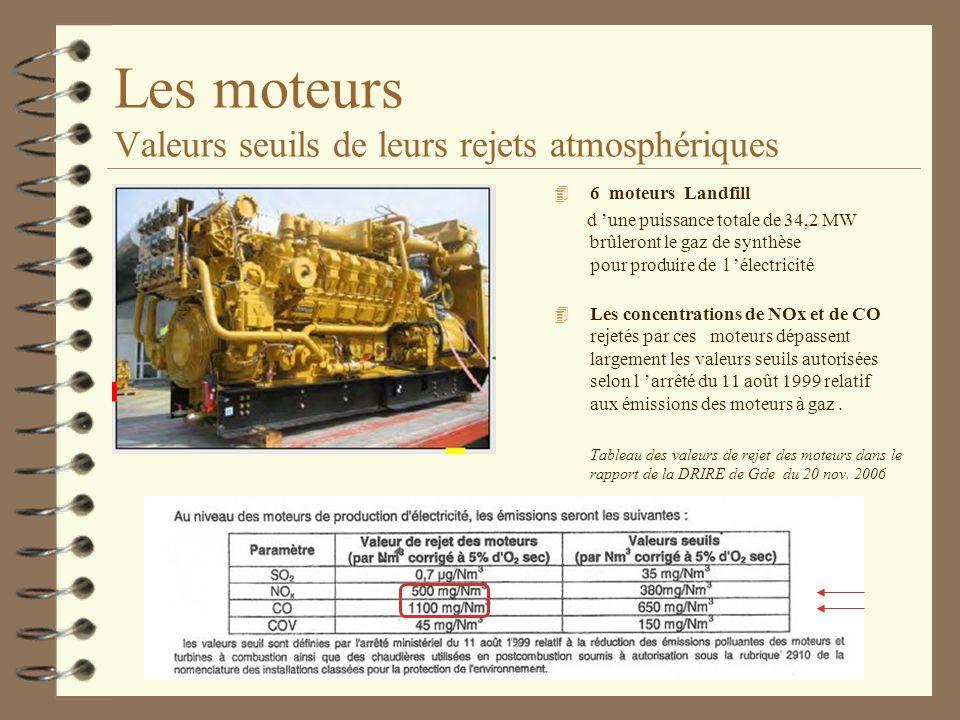 Les moteurs Valeurs seuils de leurs rejets atmosphériques