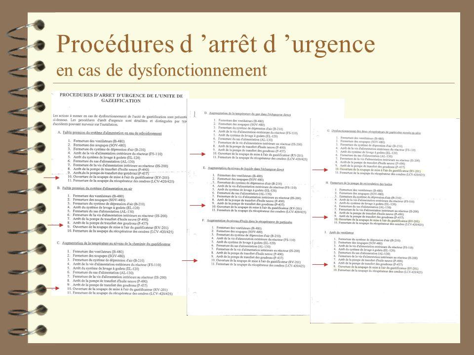 Procédures d 'arrêt d 'urgence en cas de dysfonctionnement