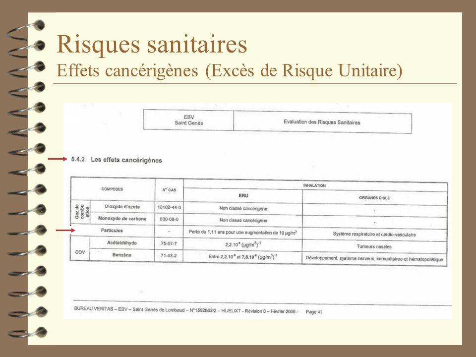 Risques sanitaires Effets cancérigènes (Excès de Risque Unitaire)