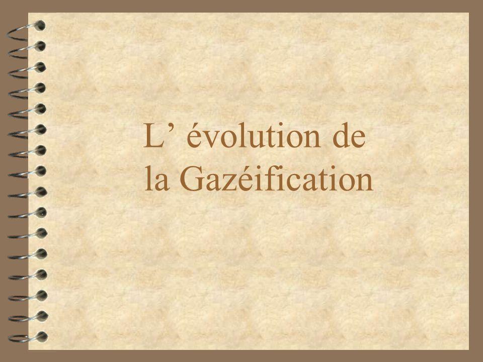 L' évolution de la Gazéification
