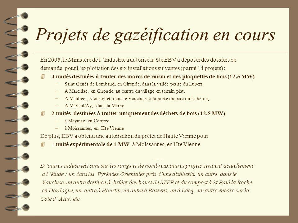 Projets de gazéification en cours