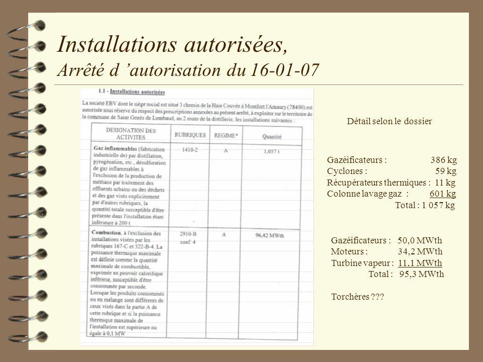 Installations autorisées, Arrêté d 'autorisation du 16-01-07