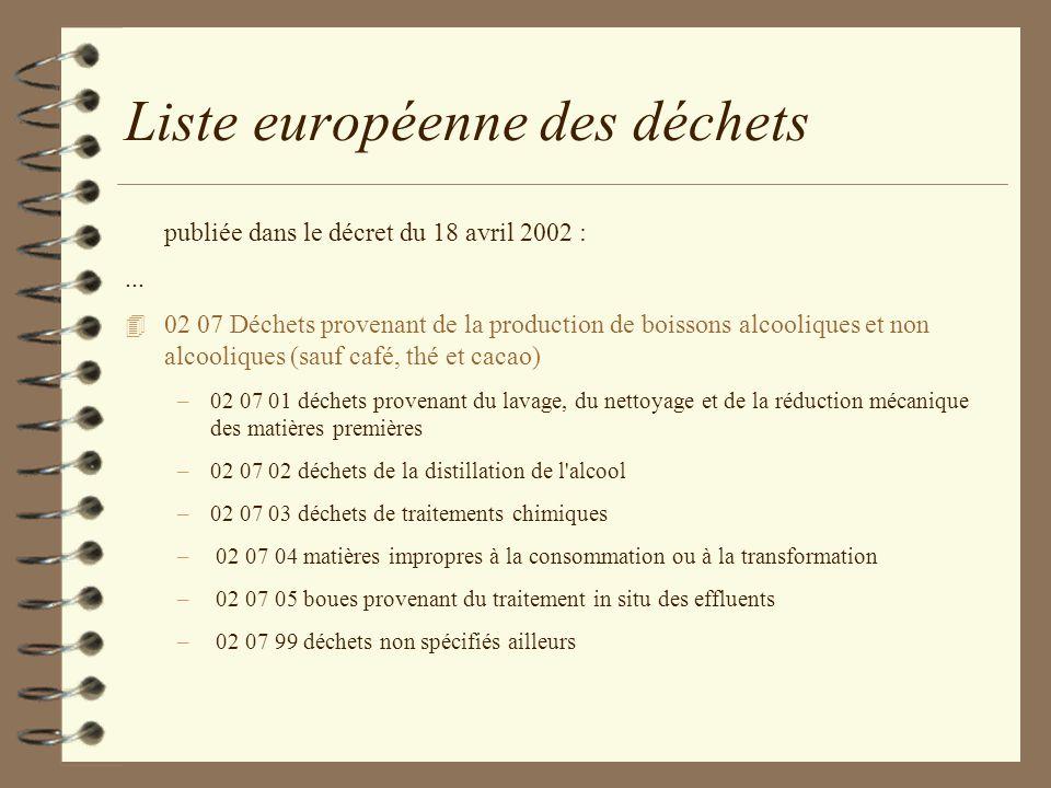 Liste européenne des déchets