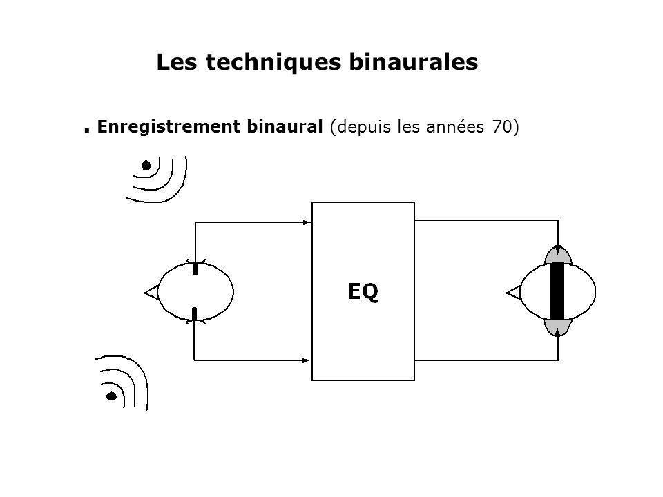 Les techniques binaurales