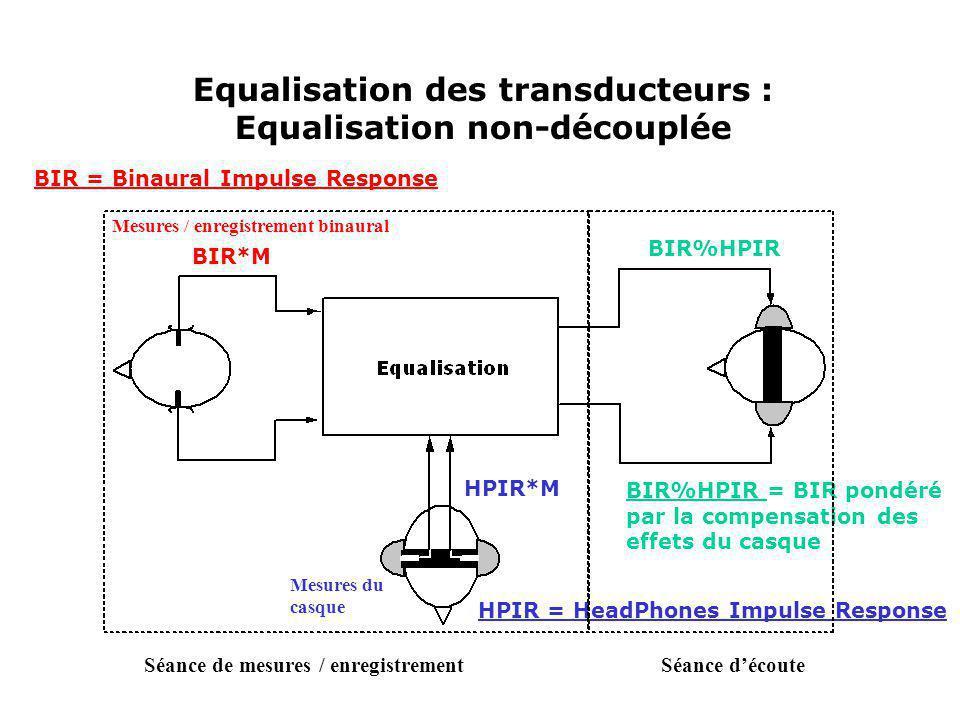 Equalisation des transducteurs : Equalisation non-découplée