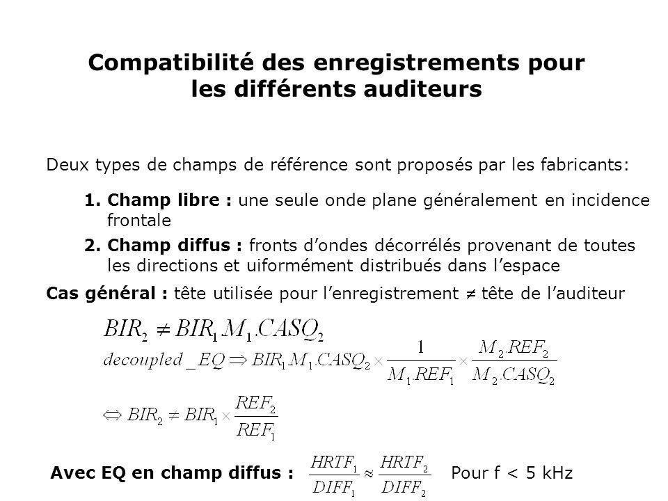 Compatibilité des enregistrements pour les différents auditeurs