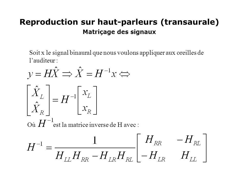 Reproduction sur haut-parleurs (transaurale)