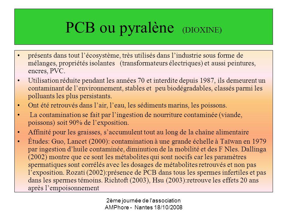 PCB ou pyralène (DIOXINE)
