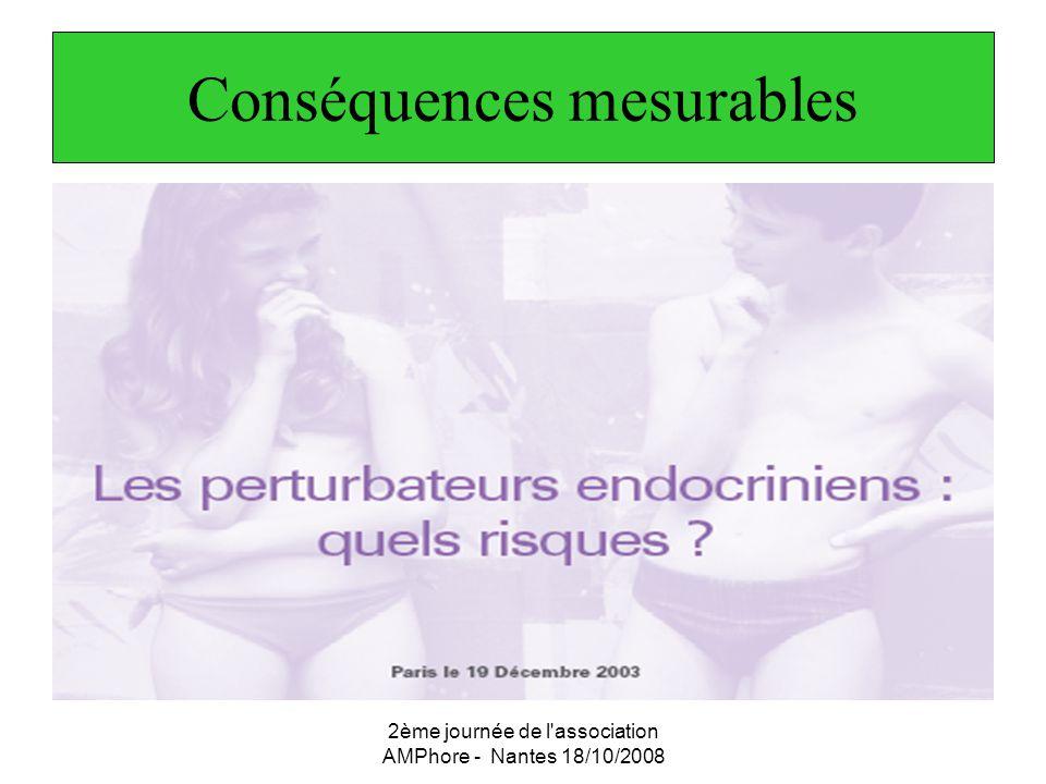 Conséquences mesurables