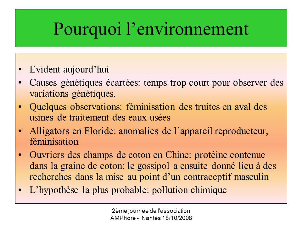 Pourquoi l'environnement