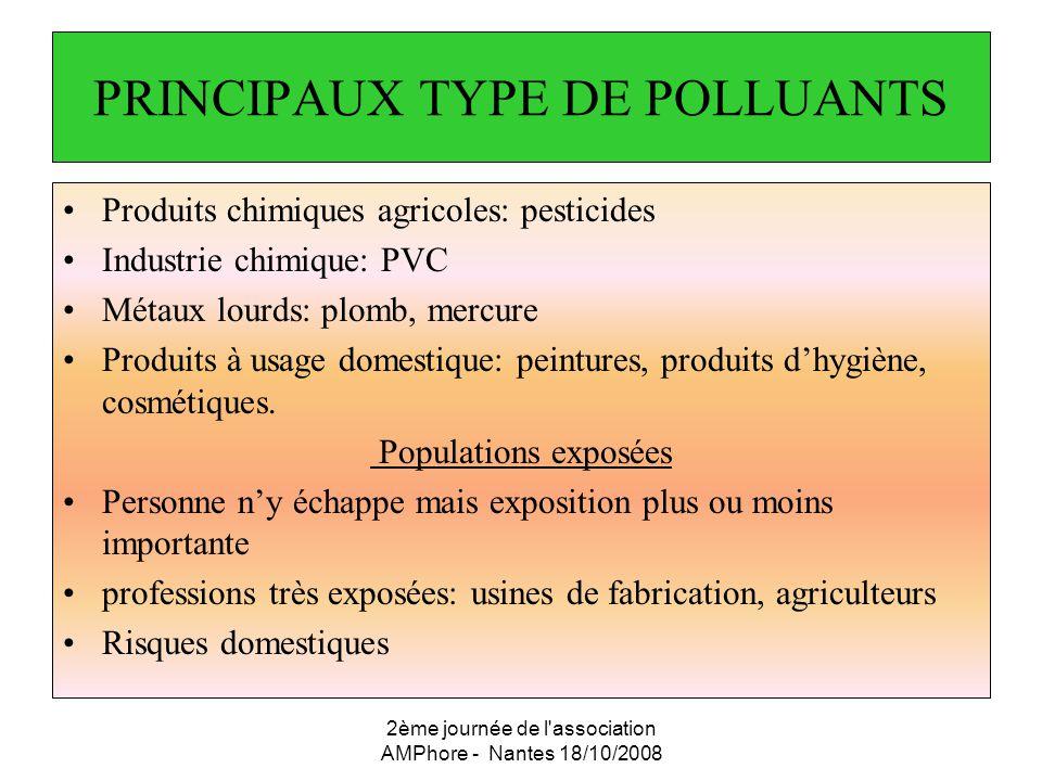 PRINCIPAUX TYPE DE POLLUANTS