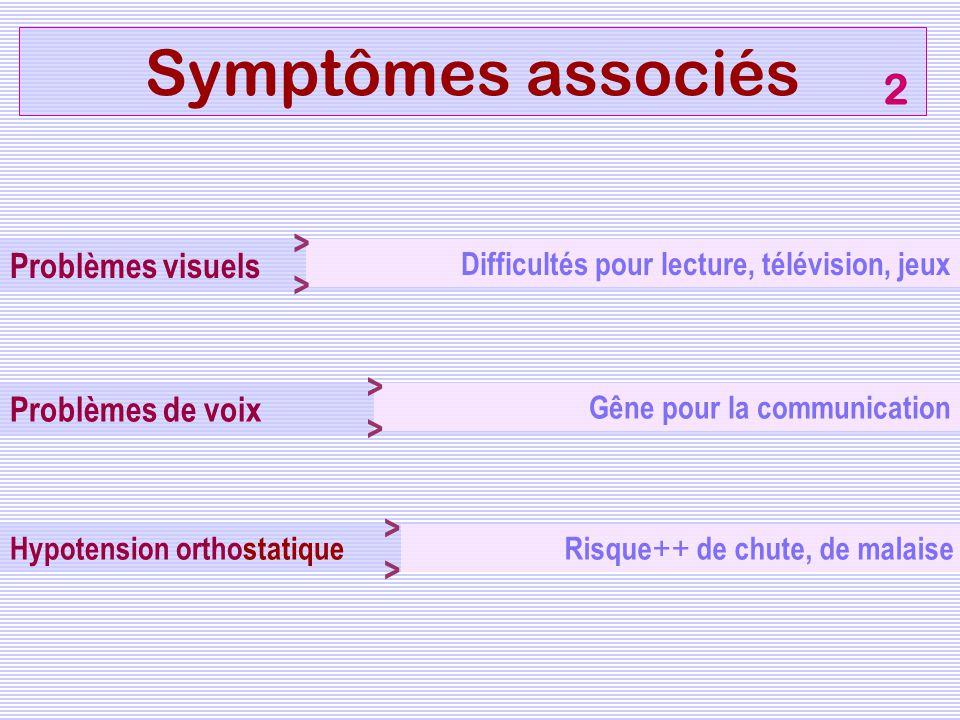 Symptômes associés 2 >> Problèmes visuels >>
