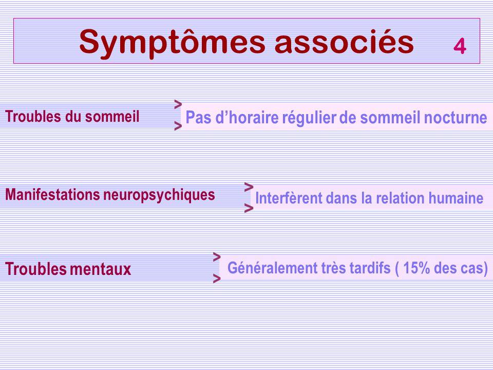 Symptômes associés 4 >>