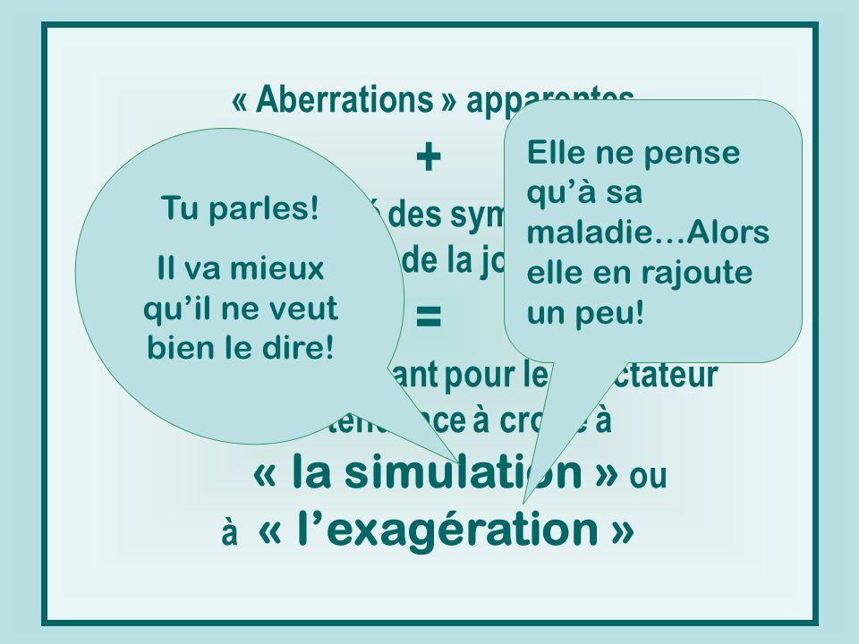 + = « la simulation » ou « Aberrations » apparentes