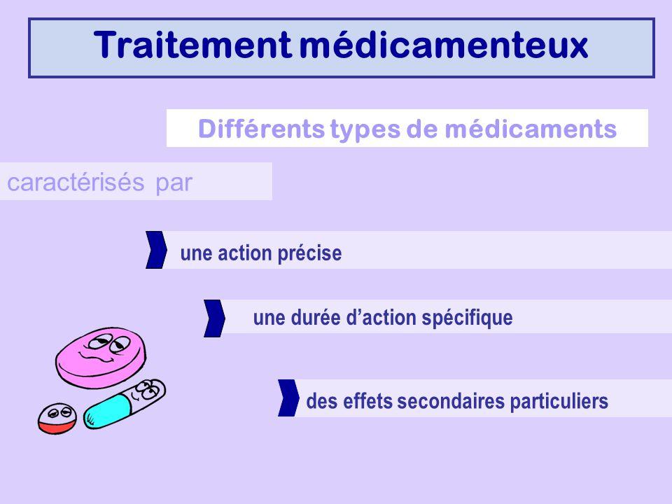 Traitement médicamenteux Différents types de médicaments