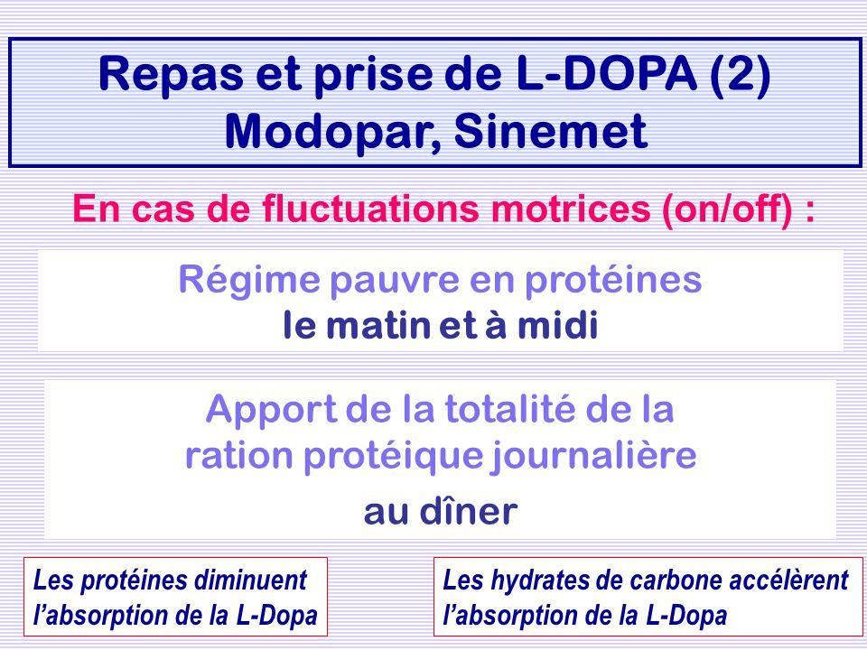 Repas et prise de L-DOPA (2) Modopar, Sinemet