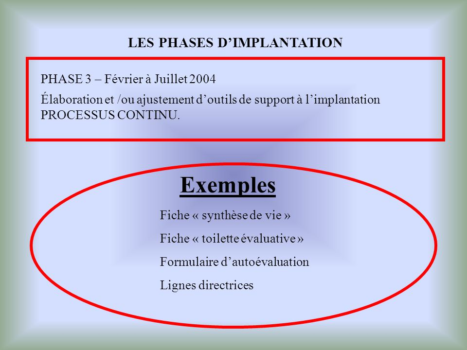 LES PHASES D'IMPLANTATION