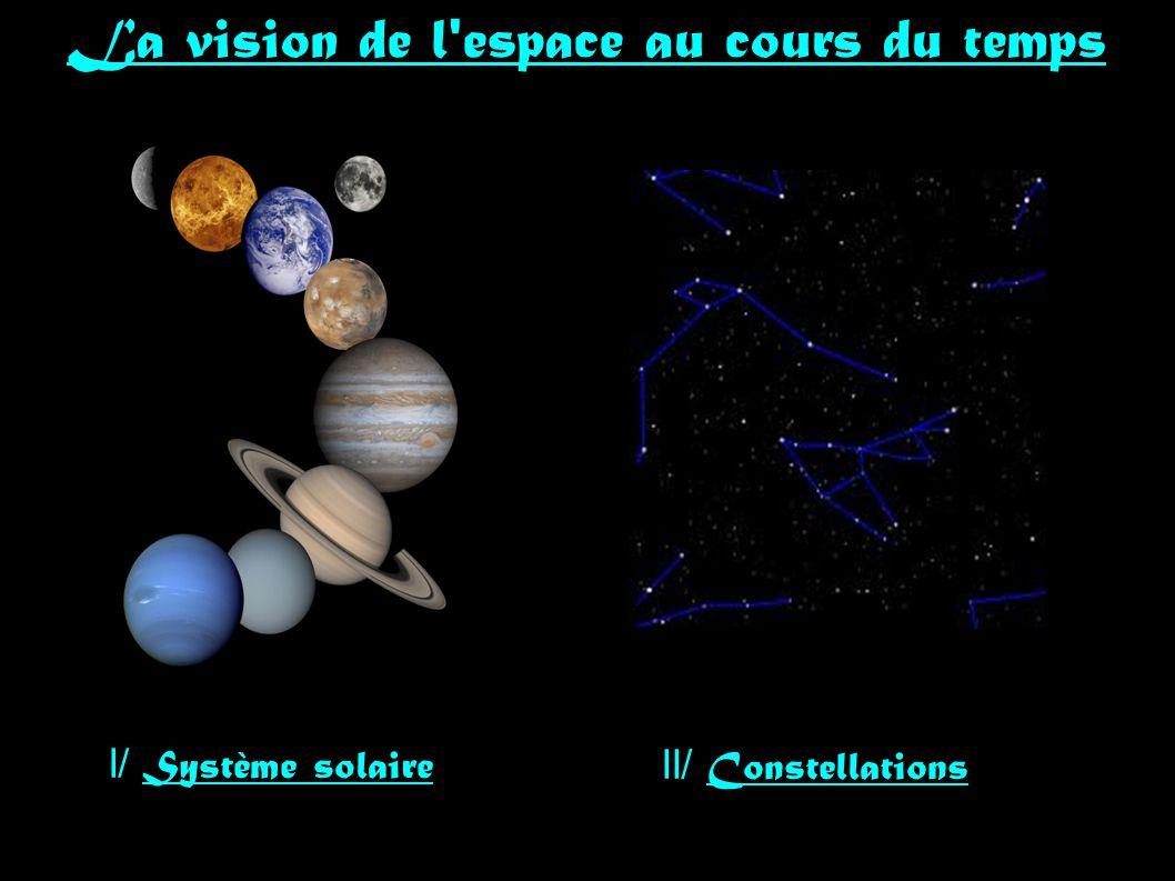 La vision de l espace au cours du temps