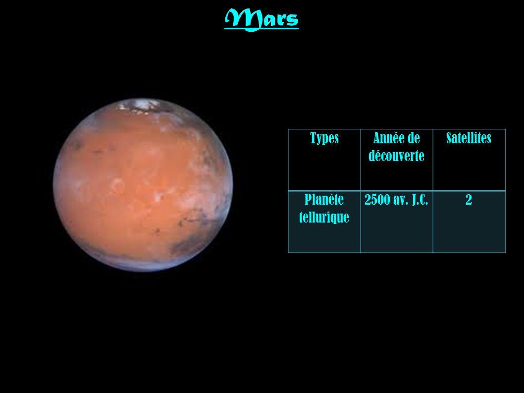 Mars Types Année de découverte Satellites Planète tellurique