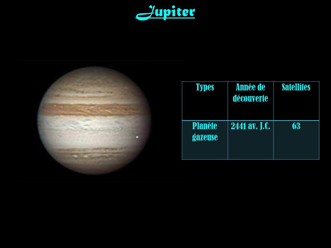 Jupiter Types Année de découverte Satellites Planète gazeuse