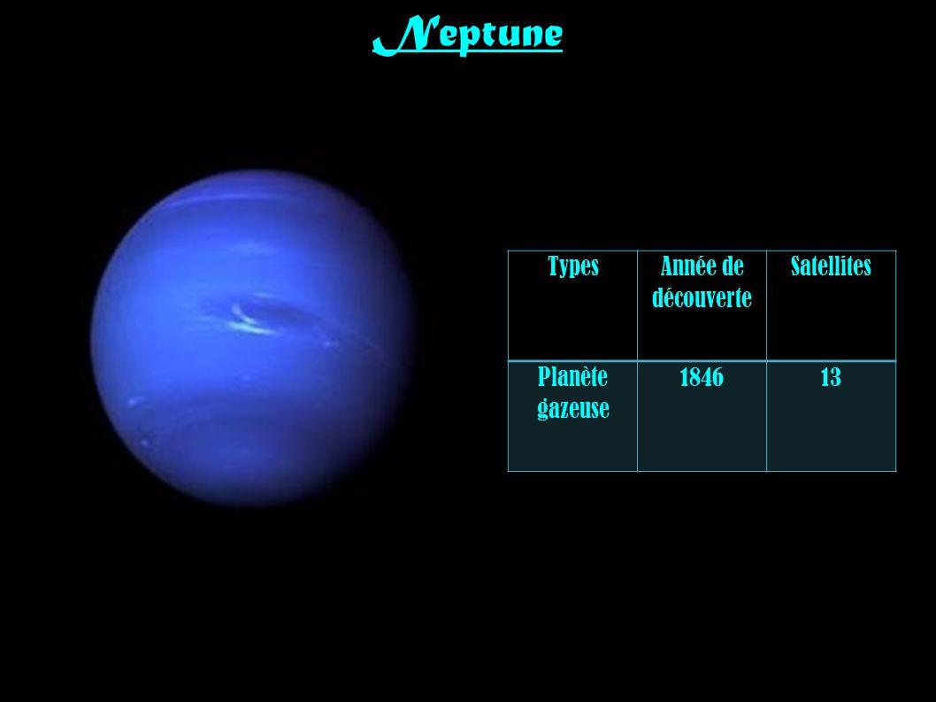 Neptune Types Année de découverte Satellites Planète gazeuse 1846 13