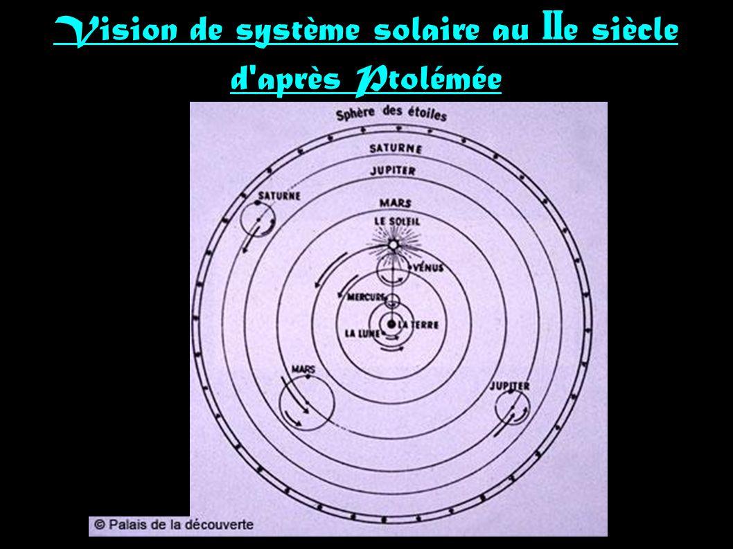 Vision de système solaire au IIe siècle d après Ptolémée