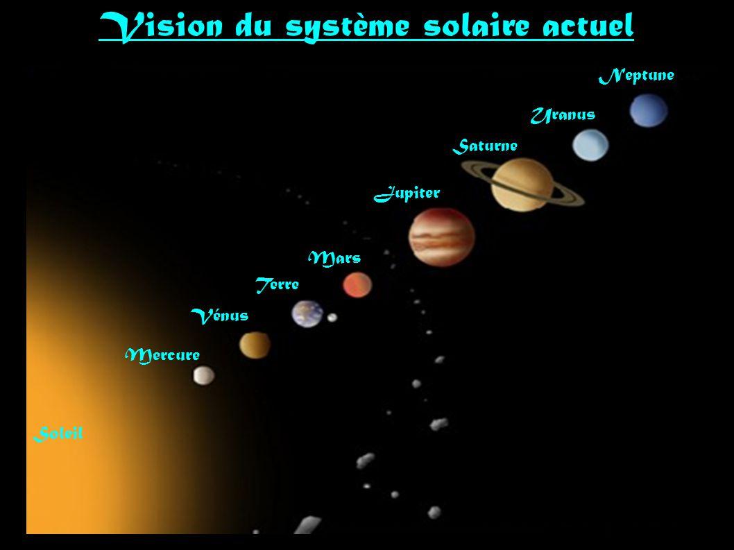 Vision du système solaire actuel