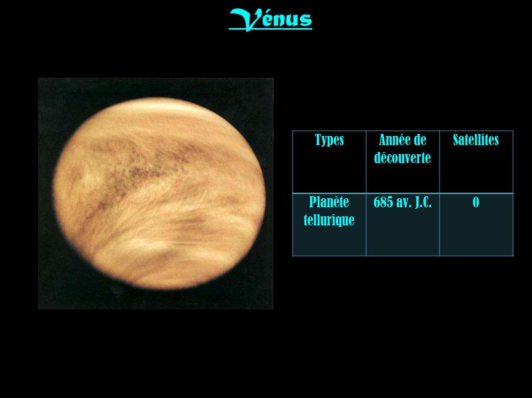 Vénus Types Année de découverte Satellites Planète tellurique
