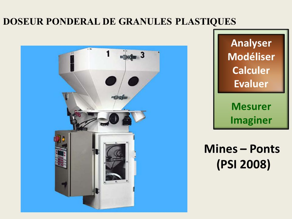 Mines – Ponts (PSI 2008) Analyser Modéliser Calculer Evaluer Mesurer