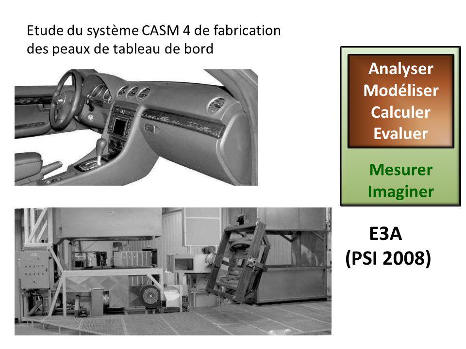 E3A (PSI 2008) Analyser Modéliser Calculer Evaluer Mesurer Imaginer