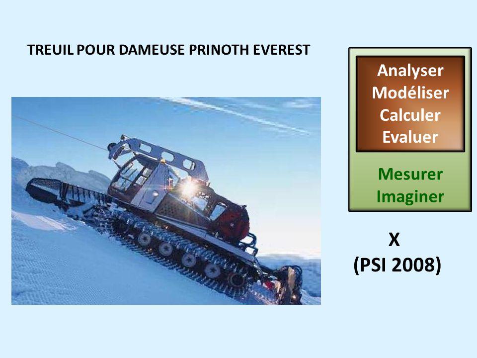 X (PSI 2008) Analyser Modéliser Calculer Evaluer Mesurer Imaginer