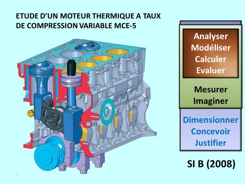 SI B (2008) Analyser Modéliser Calculer Evaluer Mesurer Imaginer
