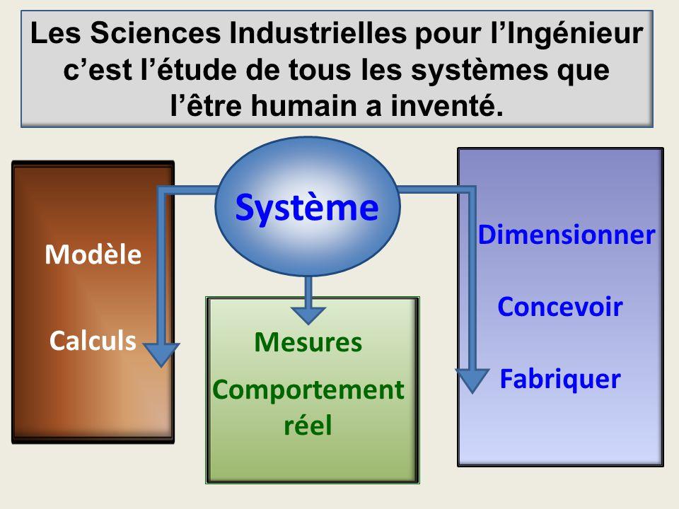 Les Sciences Industrielles pour l'Ingénieur c'est l'étude de tous les systèmes que l'être humain a inventé.