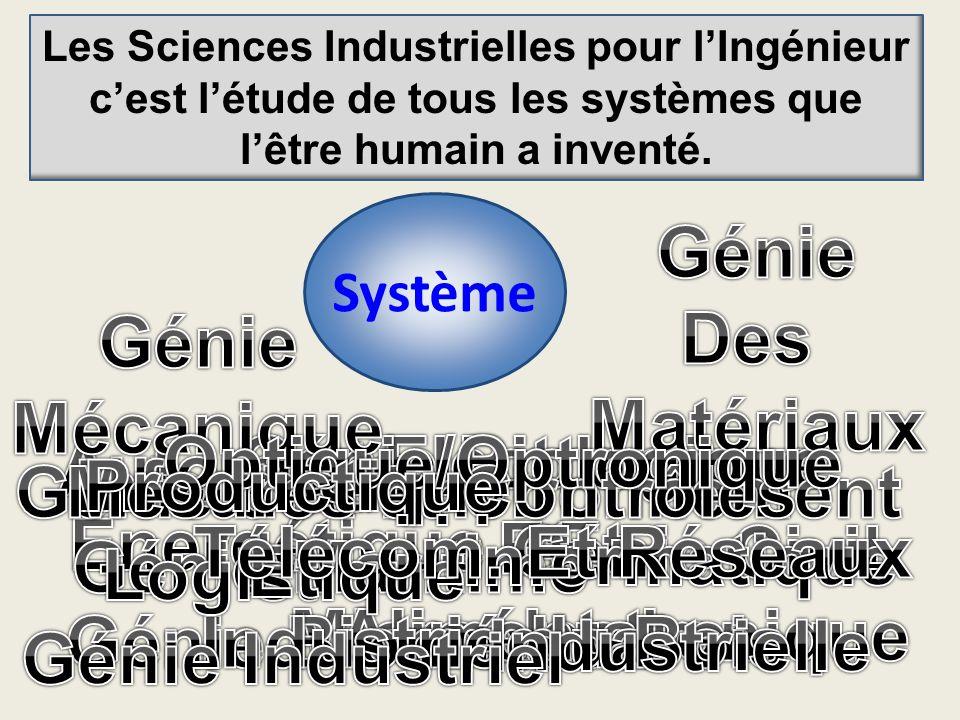 Génie de l'Environnement