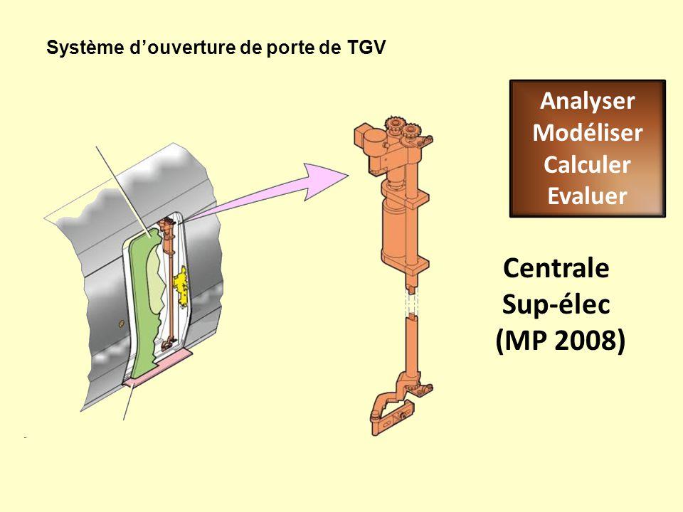 Système d'ouverture de porte de TGV